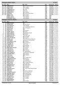Výsledky 2009 - Kellys Green Bike Tour 2013 - Page 5