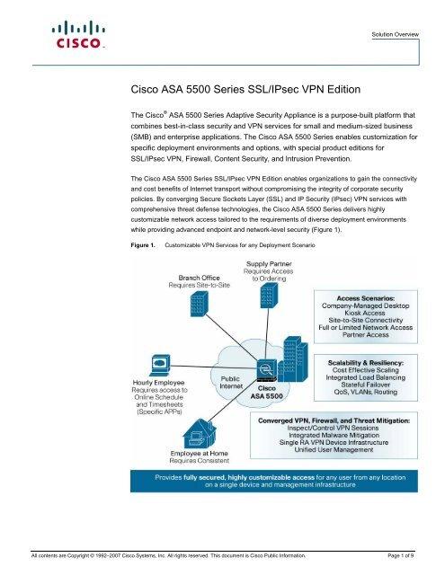 Cisco ASA 5500 Series SSL/IPsec VPN Edition - SERPROTEL