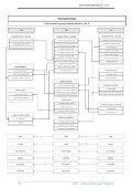 ACTOS PROFISSIONAIS - Escola Profissional Gustave Eiffel - Page 6