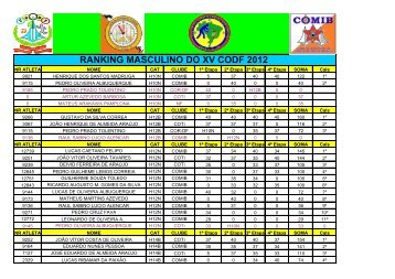 RANKING MASCULINO DO XV CODF 2012 - FODF