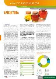 APICULTURA - Coag Andalucía