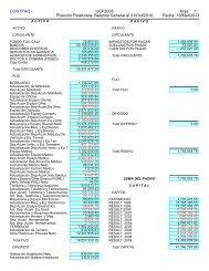 OCTPosicion financiera balance general.pdf
