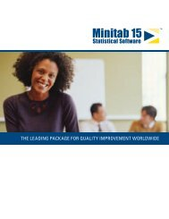the leading package for quality improvement worldwide - Minitab