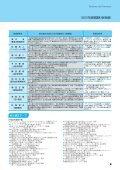社会学研究科 - 東京国際大学 - Page 7