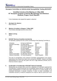 European Committee on Antimicrobial Susceptibility Testing - eucast