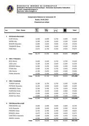 Campionat National – Junioare IV