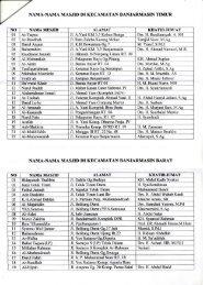 Daftar Khatib Juni 2012 Minggu III