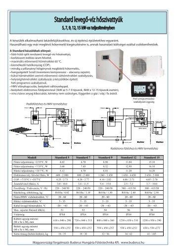 Standard levegő-víz hőszivattyúk - PF. Trading Kft.