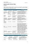 zde - Vakciny.net - Page 4