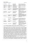 zde - Vakciny.net - Page 5