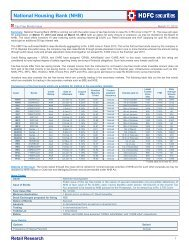 National Housing Bank (NHB) - HDFC Securities