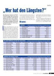 Kran & Bühne, Dezember 2000/Januar 2001: Wer hat den Längsten?