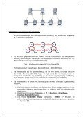 OSPF : Open Shortest Path First - Page 3