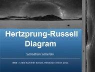 Hertzprung-Russell Diagram Sebastian Soberski - OSR Portal