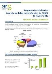 Synthese questionnaire de satisfaction - DREAL des Pays de la Loire