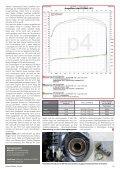 PIAGGIO BEVERLY 350 ST - Wahner's Motoshop - Seite 2