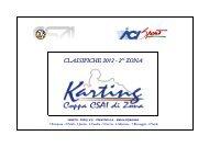 CLASSIFICHE 2012 - 2^ ZONA - ACI Sport Italia