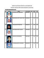 senarai pelajar dekan semester julai-november 2009 ... - UiTM Johor