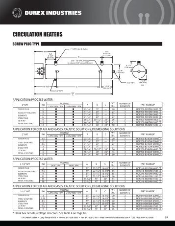 Circulation Heater Sizes and Ratings - Durex Industries