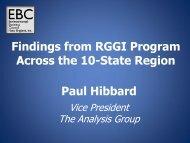 Findings from RGGI Program Across the 10-State Region Paul ...