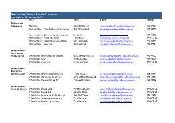 Oversikt over ledere Arendal kommune