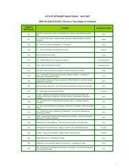 (Q_Entidades Qualificadas_Vale I&DT \(lista por \341rea\).xls)