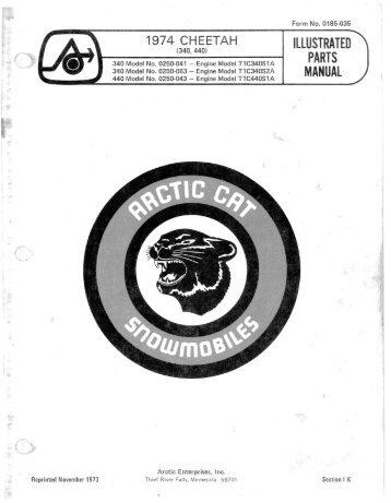Cwp Manual