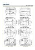 400MHz-470MHz RF Power Amplifier - Seite 3