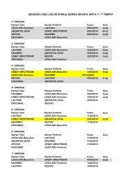 calendario liga de euskal herria infantil mixta - temporada 2.012