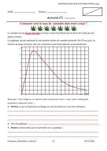 Activité n°1 : Généralités Comment varie le taux de cannabis dans ...