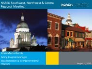 Total Loan Programs - National Association of State Energy Officials