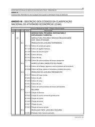 ANEXO III - Descrição dos códigos da Classificação Nacional - CPRH