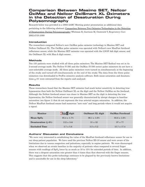 Comparison Between Masimo SET, Nellcor OxiMax and Nellcor