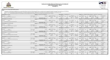 Evaluación de Resultados de Producción Trimestre II 2013