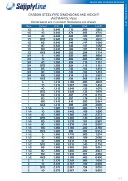 Carbon steel pipe dimensions and weight - Global Supply Line