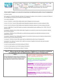 Analyse du décret relatif à l'hygiène et la sécurité dans les EPLE