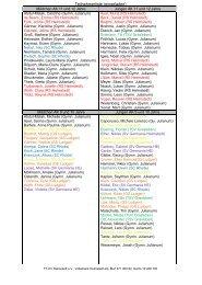 Teilnehmerliste 2011