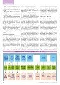 Dossier - Tunisian Industry Portal - Page 6
