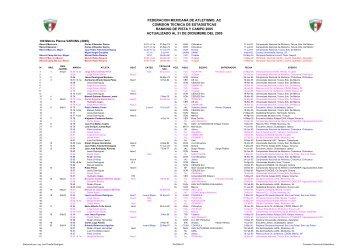 federacion mexicana de atletismo, ac ranking de pista y campo ...