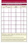 Supplément Guide d'Elevage Emplumement Lent - Cobb-Vantress - Page 3