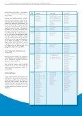 zur PDF-Version - CME-Medlearning - Seite 4
