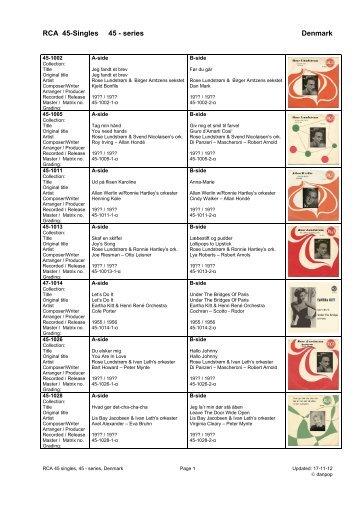 Rca label DK series 45 singles discography - danpop.dk