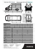 35S 14GV EEV - Iveco - Page 2