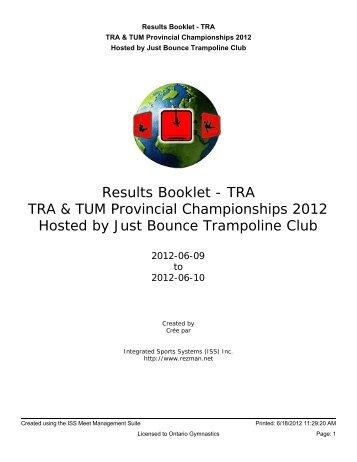 woga classic 2012 meet results