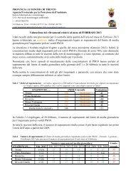 Rapporto mensile di qualità dell'aria - Febbraio 2013 - Agenzia ...