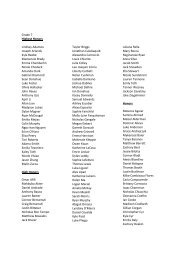 First Marking Period 2014  Honor Roll