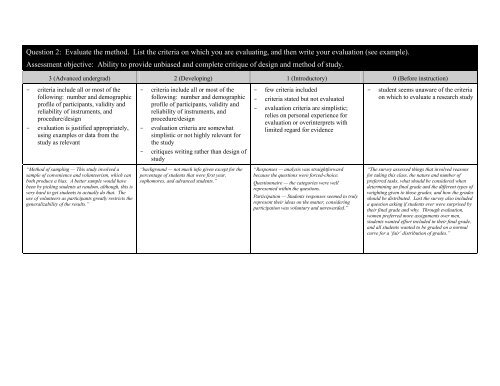 Assessing Student Learning: A Collection of Evaluation Tools
