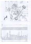 Powerfab 125WT Operators Manual - Page 4