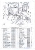 Powerfab 125WT Operators Manual - Page 6