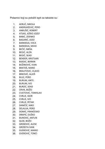 Popis polaznika koji su položili ispit
